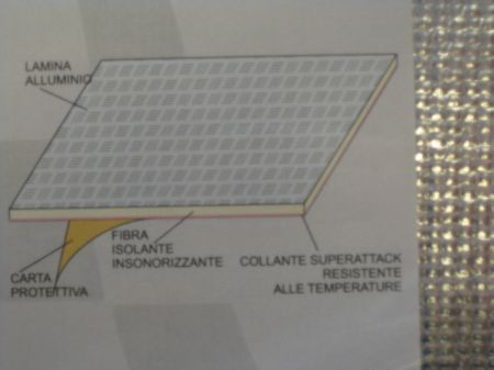 Termoisolante Adesivo- Ricambi e Accessori Minimoto